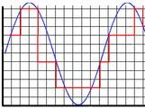 Les secrets de l'audionumérique