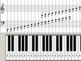 Solfège : La notation musicale