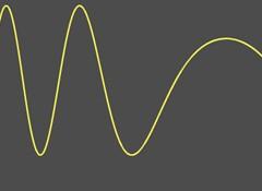 La synthèse FM (modulation de fréquence)