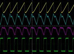 Les différentes formes d'ondes en synthèse sonore