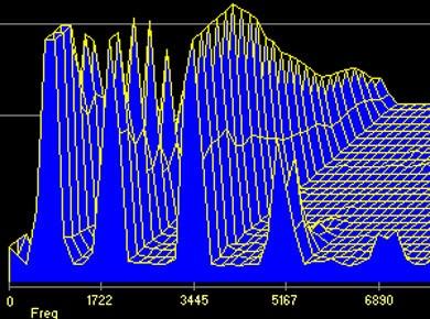 La synthèse sonore