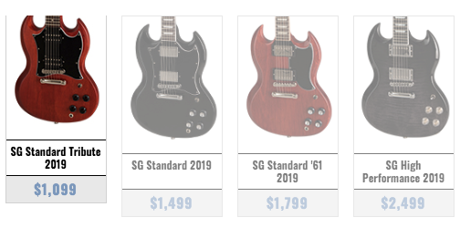 Gibson sort les guitares électriques SG Standard, Tribute