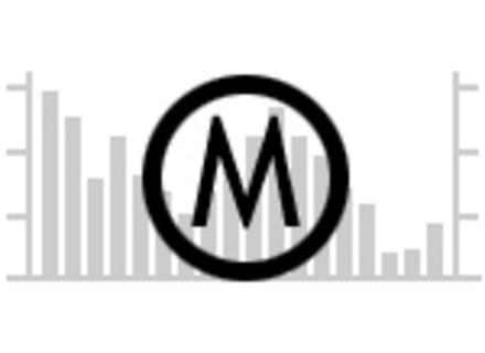 Manytone Music