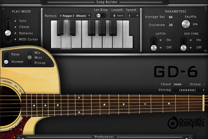 Amazing! - Reviews AcousticsampleS GD-6 Acoustic Guitar - Audiofanzine