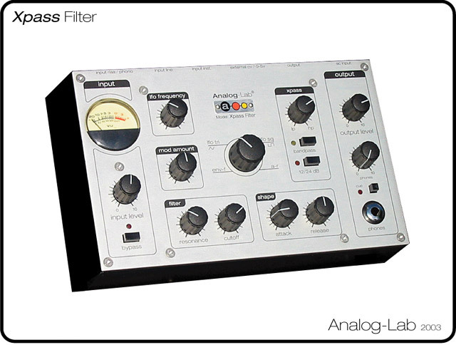 analog filters We're all familiar with low-pass filters, high-pass filters, band-pass filters, band-stop filters and other filter types, but the all-pass filter is perhaps less well known.