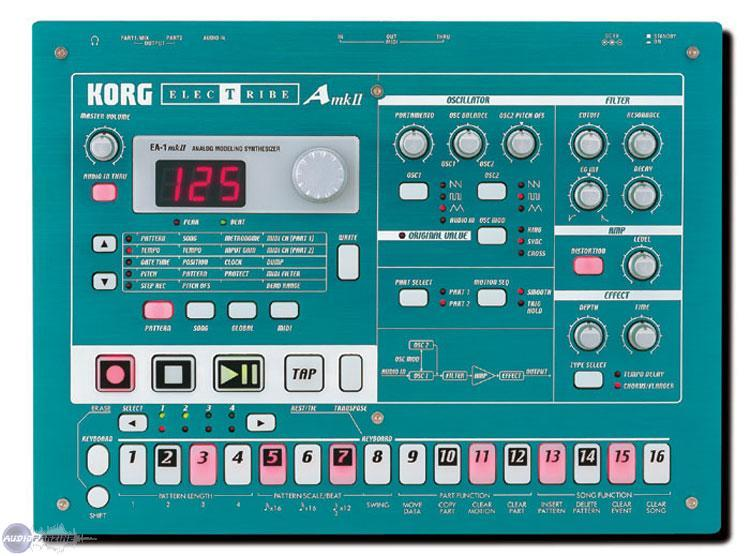 korg electribe rmk2 manual