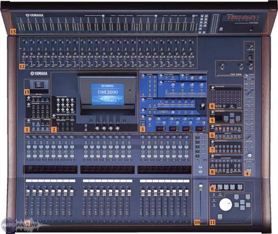 Dm2000 v2 yamaha dm2000 v2 audiofanzine - Table de mixage numerique yamaha ...
