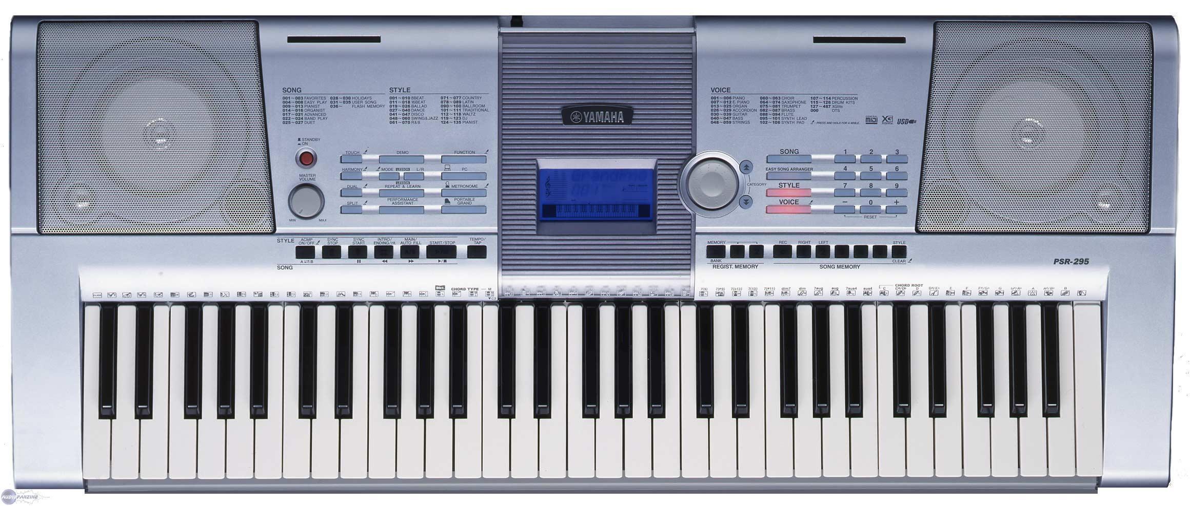 La Presentation De Yamaha Dgx Keyboard