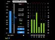 beDSP develops pro metering tools