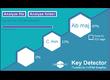 HoRNet BSharry Key Detector