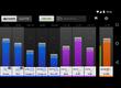 L'appli Yamaha MonitorMix sur Android