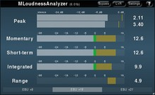 MeldaProduction MLoudnessAnalyzer
