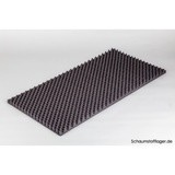 Panasorb Eco-Line Pyramid Foam