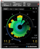TC Electronic LM6n Loudness Radar Meter