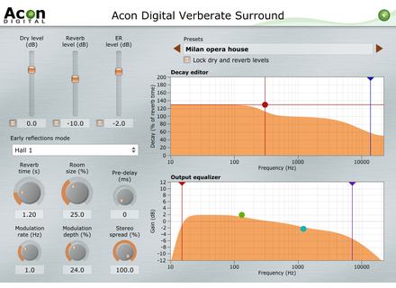 Acon Digital Media Verberate Surround