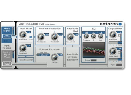 Antares Audio Technology Avox Articulator Evo
