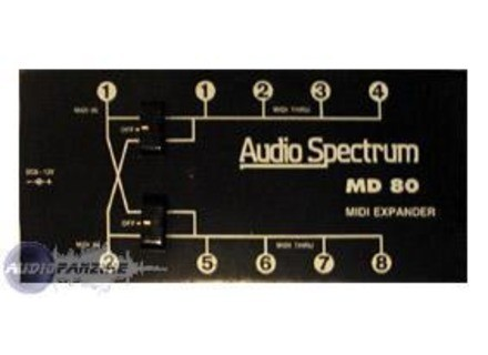 Audio Spectrum MD 80