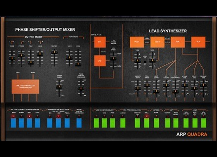 Blinksonic° ARP Quadra