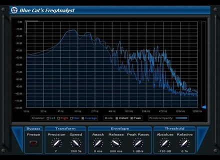 Blue Cat Audio Blue Cat's FreqAnalyst [Freeware]