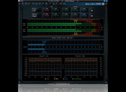 Blue Cat Audio DP Meter Pro 4