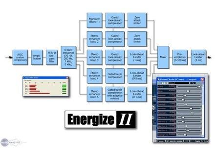 Christofer Bustad Energize II [Freeware]