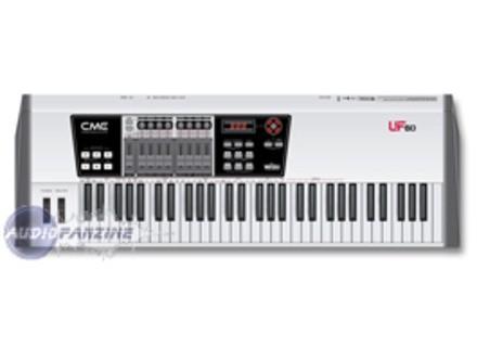 CME UF60