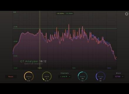 Gramotech GT Analyser