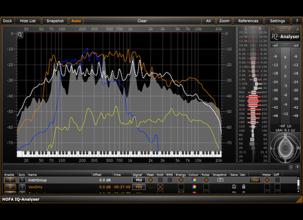 HOFA Plugins IQ-Series Analyser V2