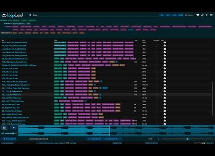 Loopmasters LoopCloud