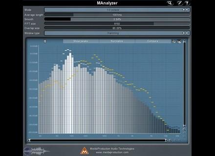 MeldaProduction MAnalyzer [Freeware]