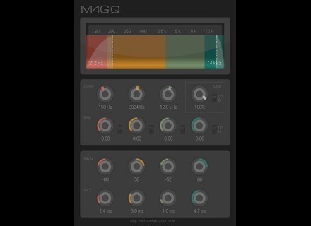 Mildon Studios M4GIQ