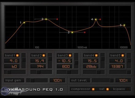 mykrawaves.net Parametric Equaliser [Freeware]