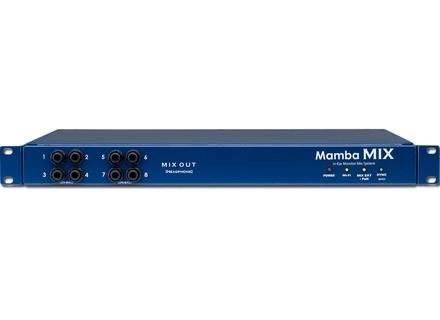 Networksound Mamba MIX MADI