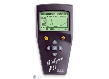 NTI Minilizer ML1