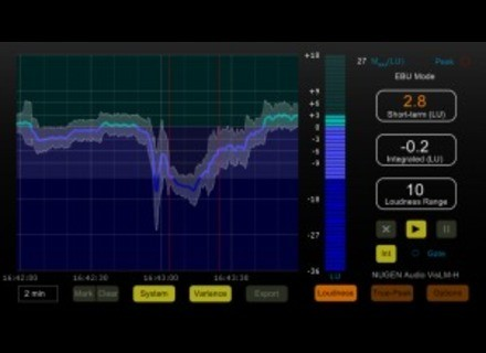 Nugen Audio VisLM Loudness Metering