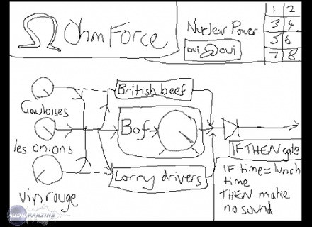 Ohm Force Cohmpost [Freeware]