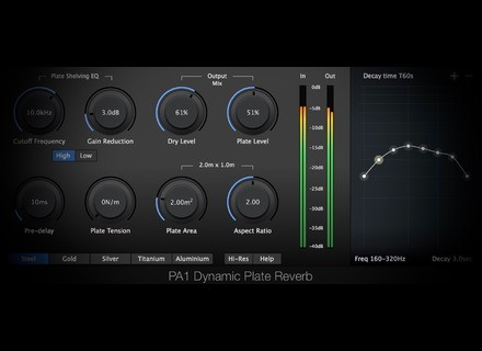 Physical Audio PA1: Dynamic Plate Reverb