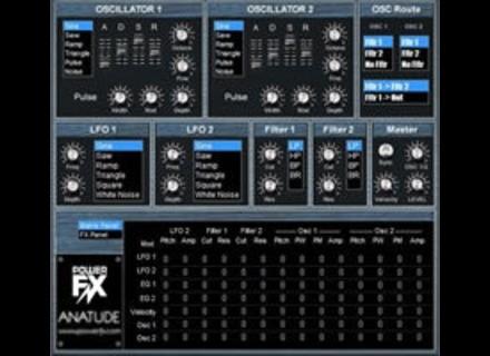 PowerFX Anatude