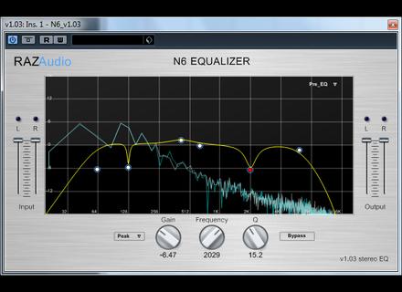 Raz Audio N6