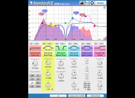 SIR Audio Tools StandardEQ