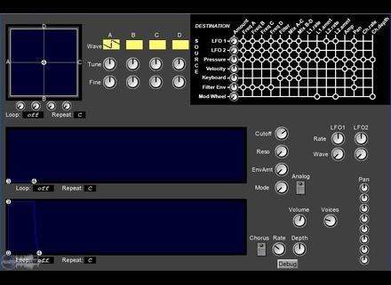 Smartelectronix Augur [Donationware]