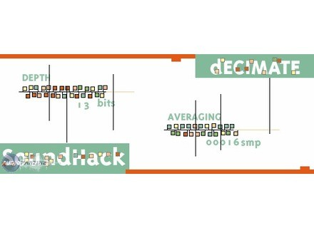 Soundhack +decimator [Freeware]
