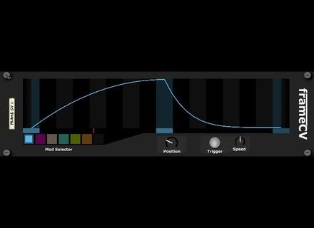Speo Music Frame CV Generator