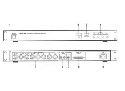 Tascam IF-88AE