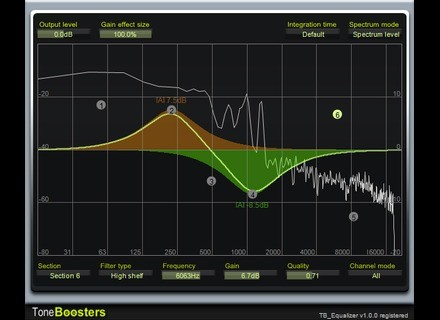 ToneBoosters TB Equalizer
