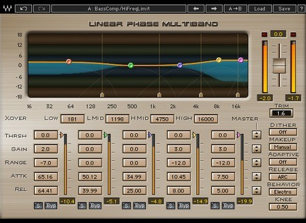 Waves Linear Phase Multiband Compressor