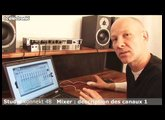 interface audio Studio Konnekt 48 de TC Electronic : console de mixage, gestion des canaux