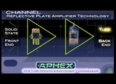 Aphex Channel Overview