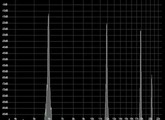 LuSH-101 Oscillator - alias free sawtooth waveform