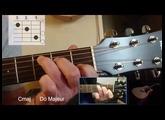 Easy Guitar Accords majeurs 1ère Position. débutants